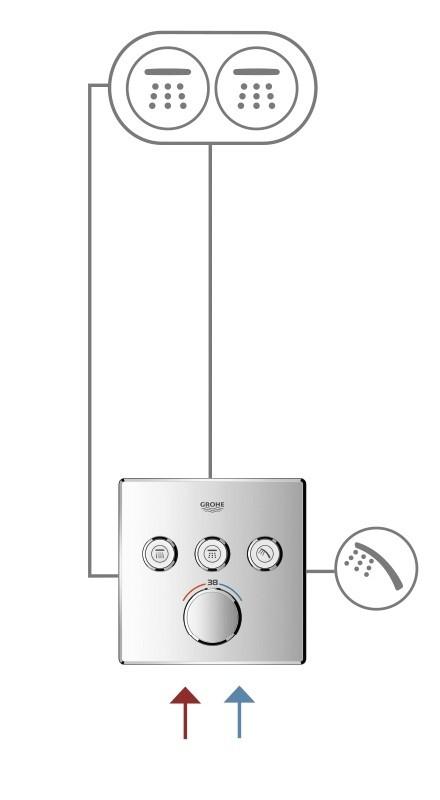 grohe grohtherm smartcontrol fa u00e7ade pour mitigeur thermostatique pour 3 sorties
