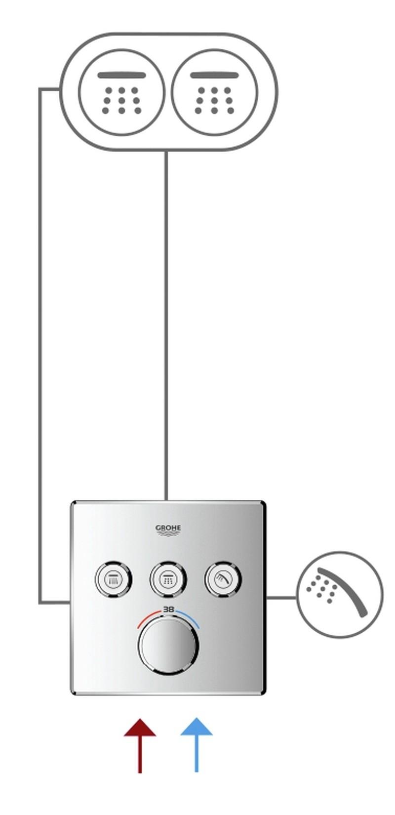 grohe smartcontrol unterputz mischer f r 3 verbraucher xtwostore. Black Bedroom Furniture Sets. Home Design Ideas