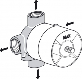 Ideal Standard Unterputz-Bausätze 1 - Unterputz-Bausatz 1 für 4/3 Wegeumstellung
